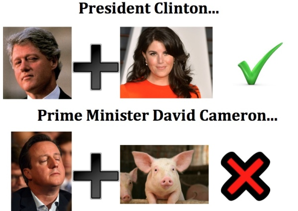 David Cameron, Pig, Piggate, University, Bill Clinton