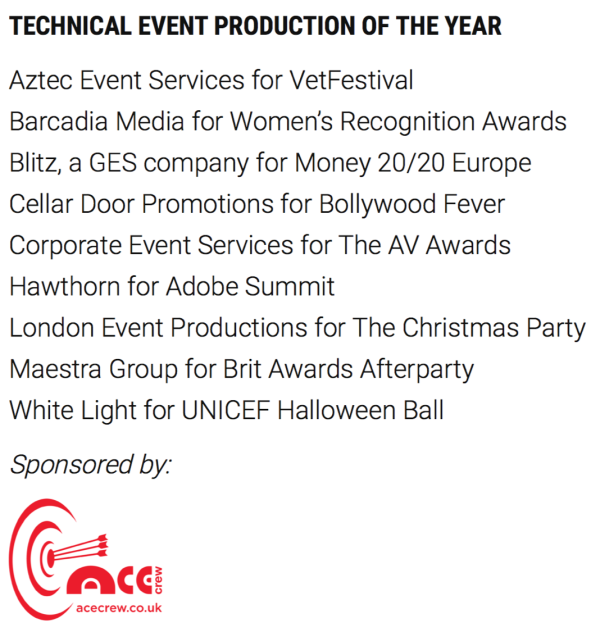 Event Production Awards, Shortlist 2019, Techical, Cellar Door, Winners, Novotel, March 2019, Bollywood Fever.png