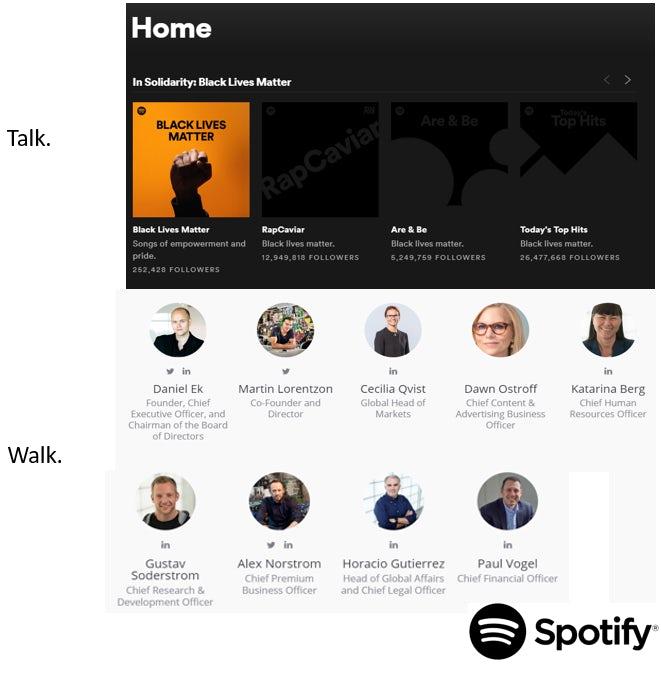 Spotify-board